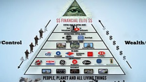 Illuminati-Follow-TheMoney-Bank-Pyramid