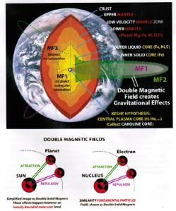 Keshe-zonnestelsel-vs-atomen1